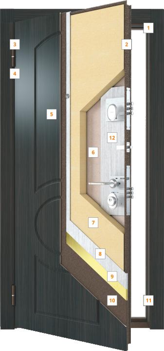 Металлические двери Витебск цены